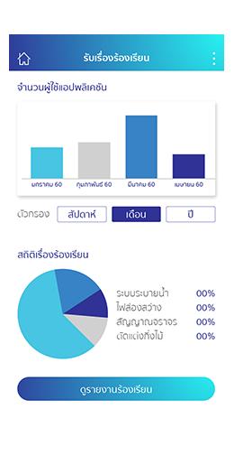 ระบบรับเรื่องราวร้องทุกข์ | Thai Suggestion | บริการรับทำแอปพลิเคชันให้หน่วยงานราชการ เทศบาล อบต อบจ โรงเรียน โดยคำนึงภาพลักษณ์ของหน่วยงาน ความสะดวกของเจ้าหน้าที่ และการเข้าถึงผู้ใช้งานเป็นหลัก