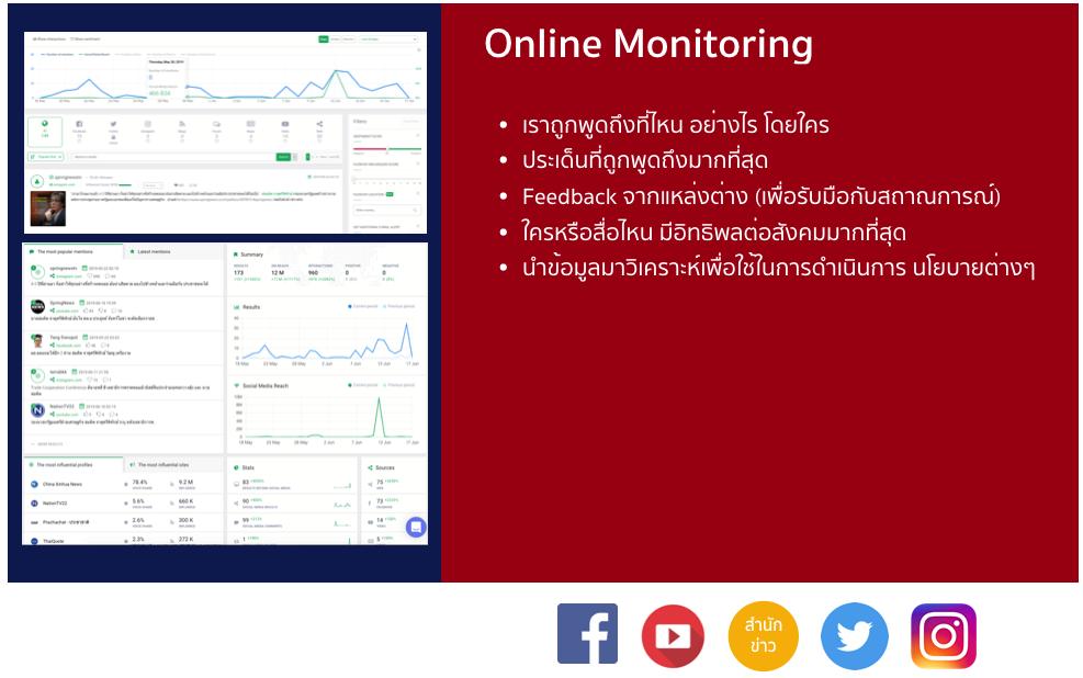 Online Monitoring เลือกตั้ง